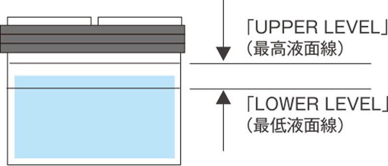 補水タイプバッテリー